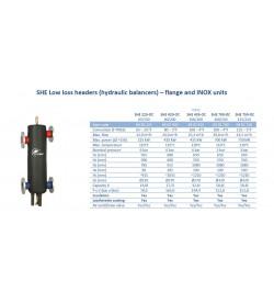 Low Loss Header 156kW