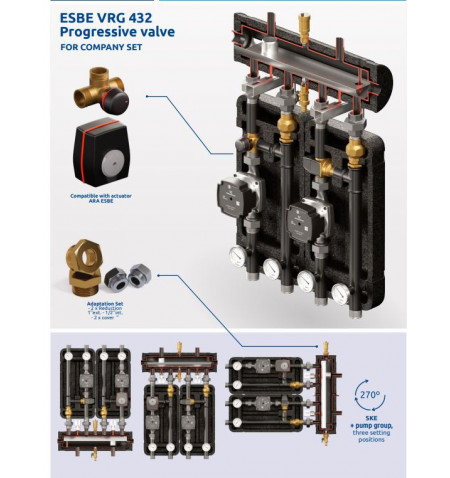 Universal pump group with insulation and Grundfos pump